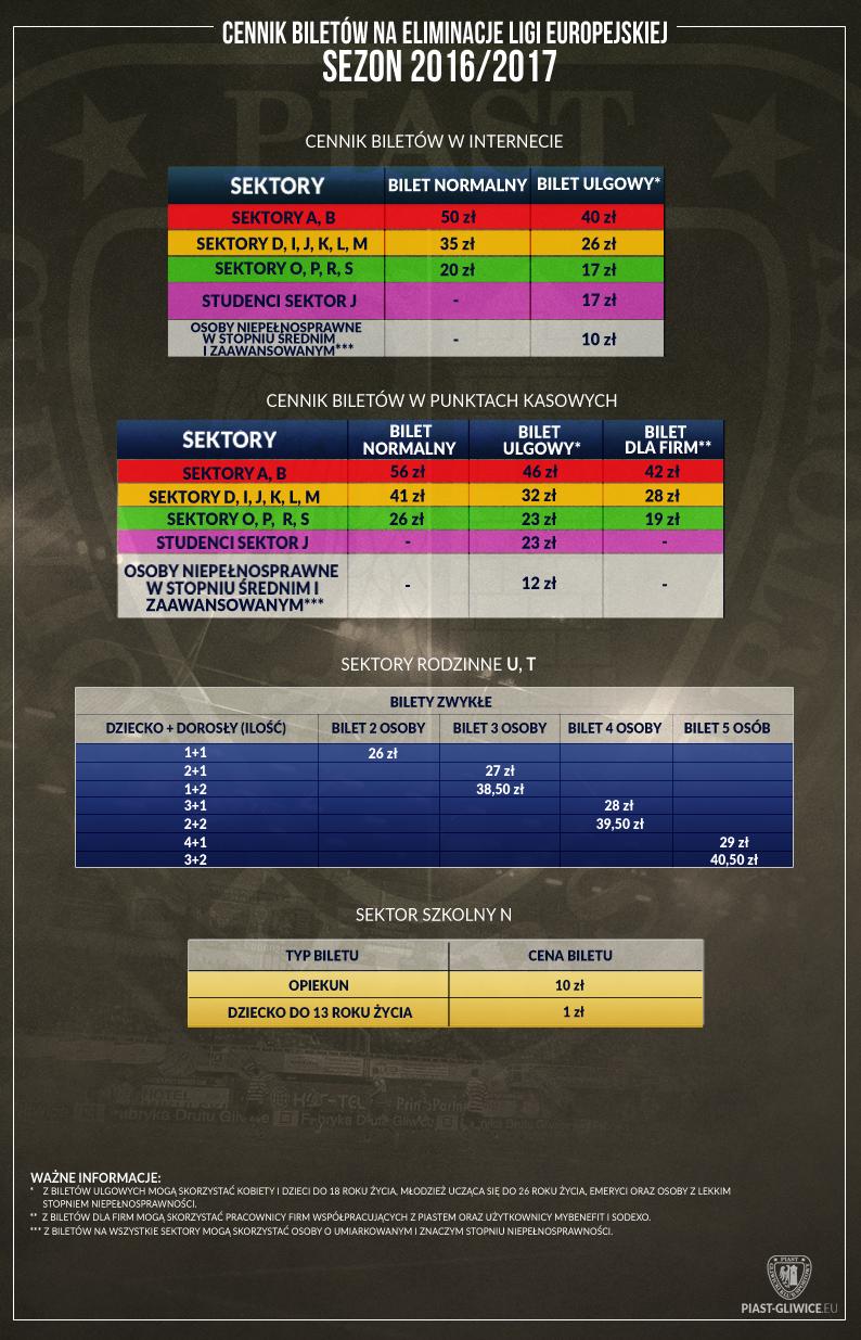 cennik-biletow-liga-europy